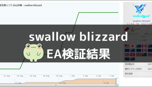 swallow blizzardのEA検証結果